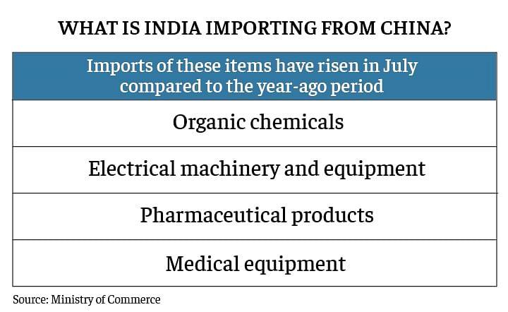 Infographic: Ramandeep Kaur | ThePrint