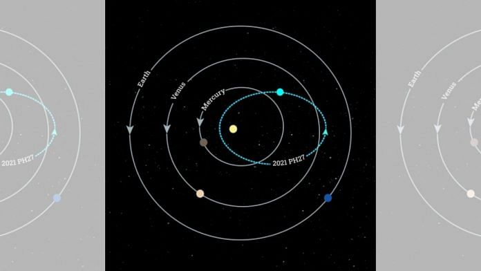 An illustration of 2021 PH27's orbit, by Katherine Cain and Scott Sheppard, courtesy of the Carnegie Institution for Science. | carnegiescience.edu
